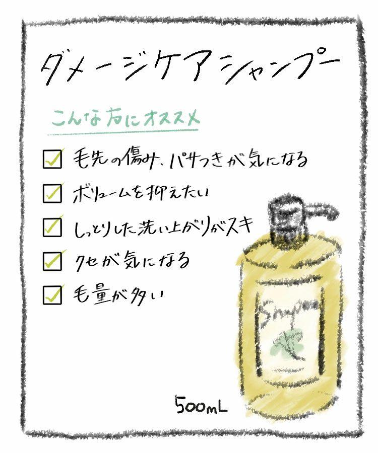 Damage care Shampoo 500mL